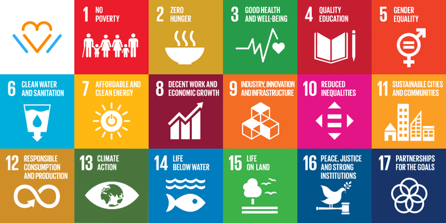 All Sustainable Development Goals.